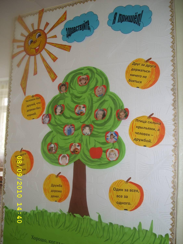 Как оформить уголок семья в детском саду своими руками